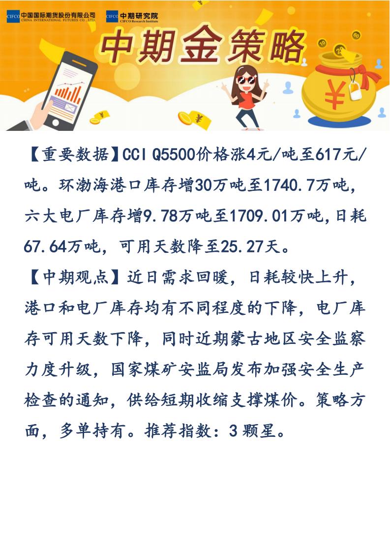 【易胜博金策略】-20190301-动力煤_00.png