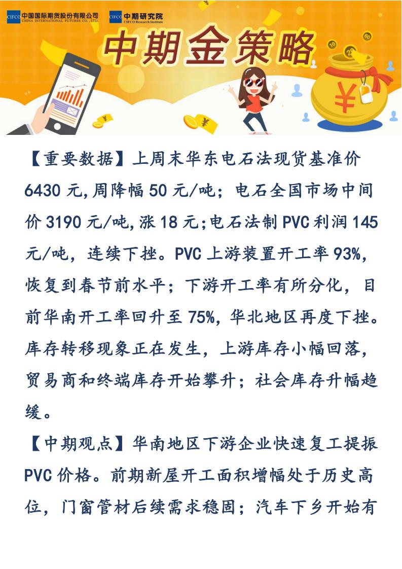 【易胜博金策略】-20190304-PVC_00.png