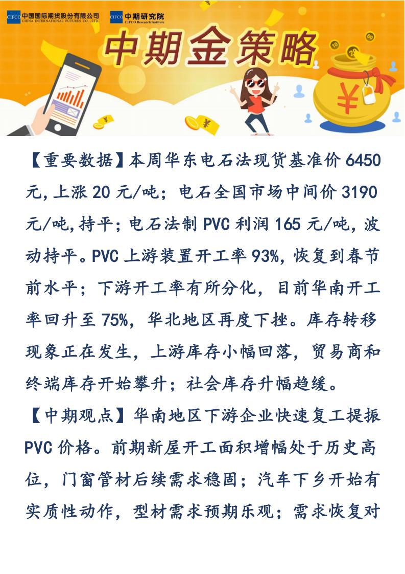 【易胜博金策略】-20190305-PVC_00.png
