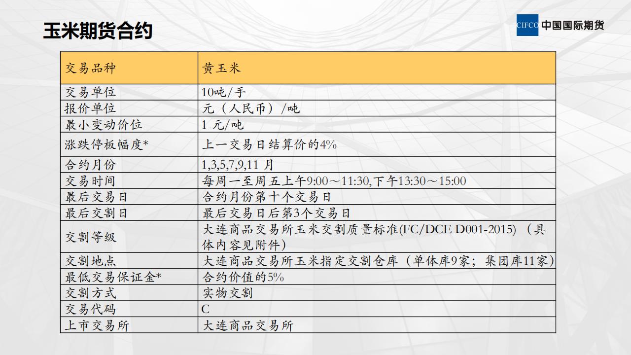 玉米期权基础知识2019.1.16(1)_11.png