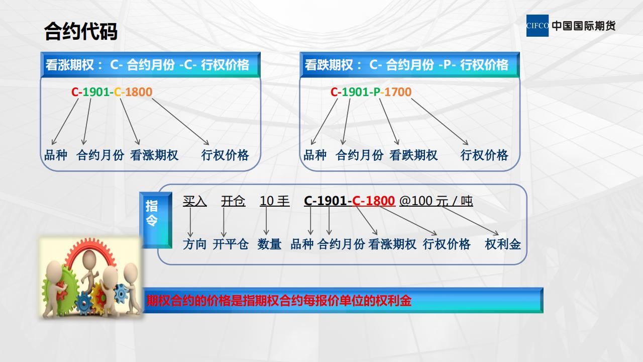 玉米期权基础知识2019.1.16(1)_22.png