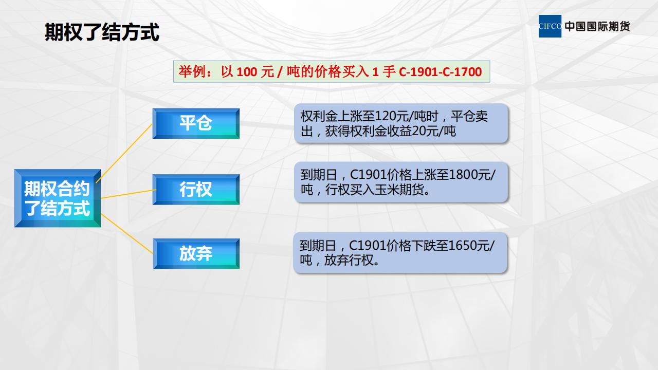 玉米期权基础知识2019.1.16(1)_38.png