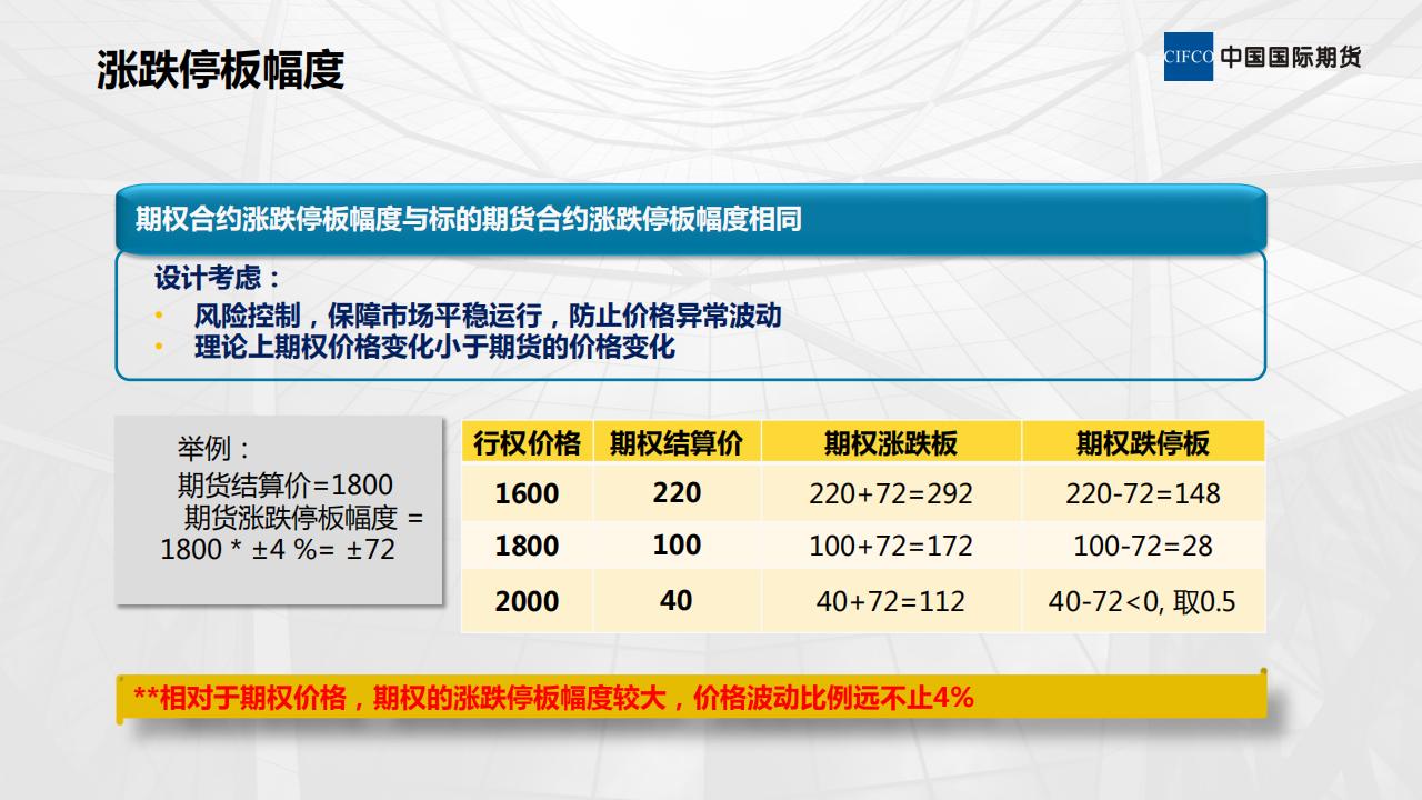 玉米期权基础知识2019.1.16(1)_43.png
