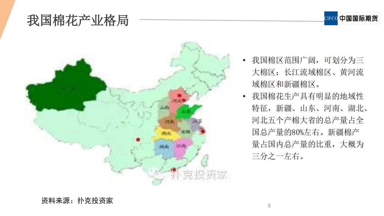 期权新品种系列2 - 棉花期权20190122(1).pdfx_04.png
