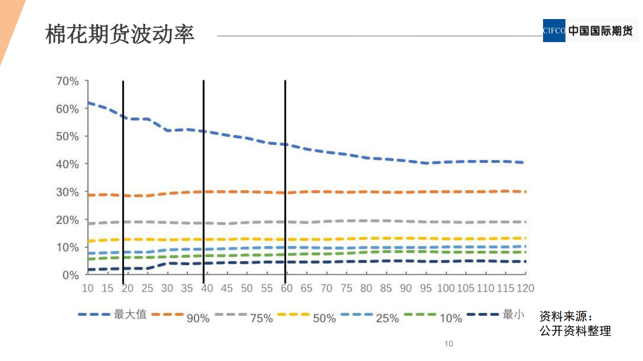 期权新品种系列2 - 棉花期权20190122(1).pdfx_09.png