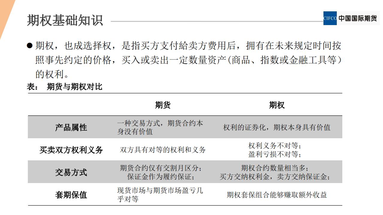 期权新品种系列2 - 棉花期权20190122(1).pdfx_11.png