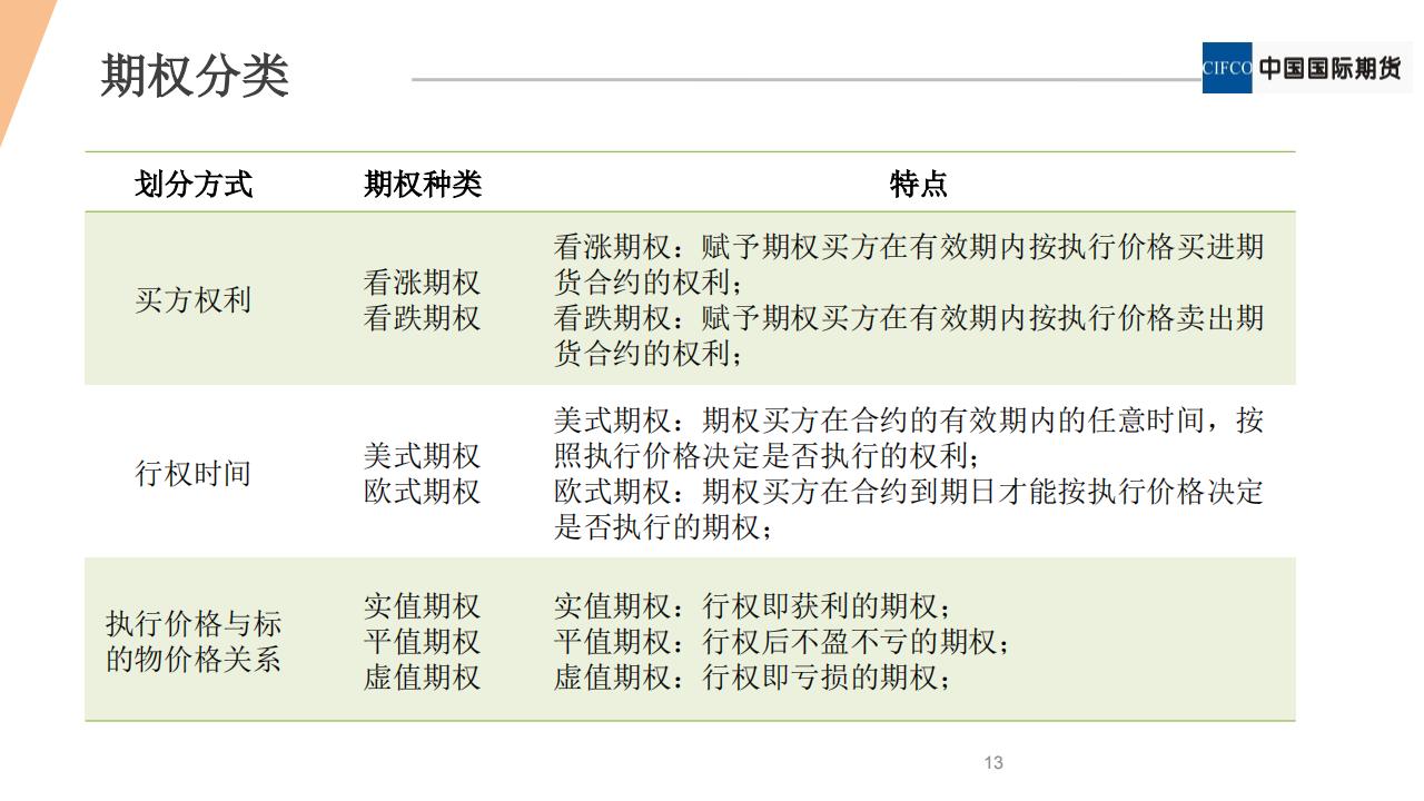 期权新品种系列2 - 棉花期权20190122(1).pdfx_12.png