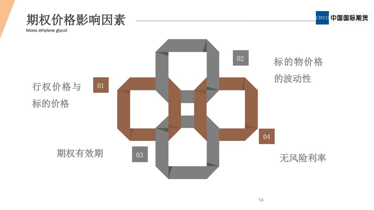 期权新品种系列2 - 棉花期权20190122(1).pdfx_13.png