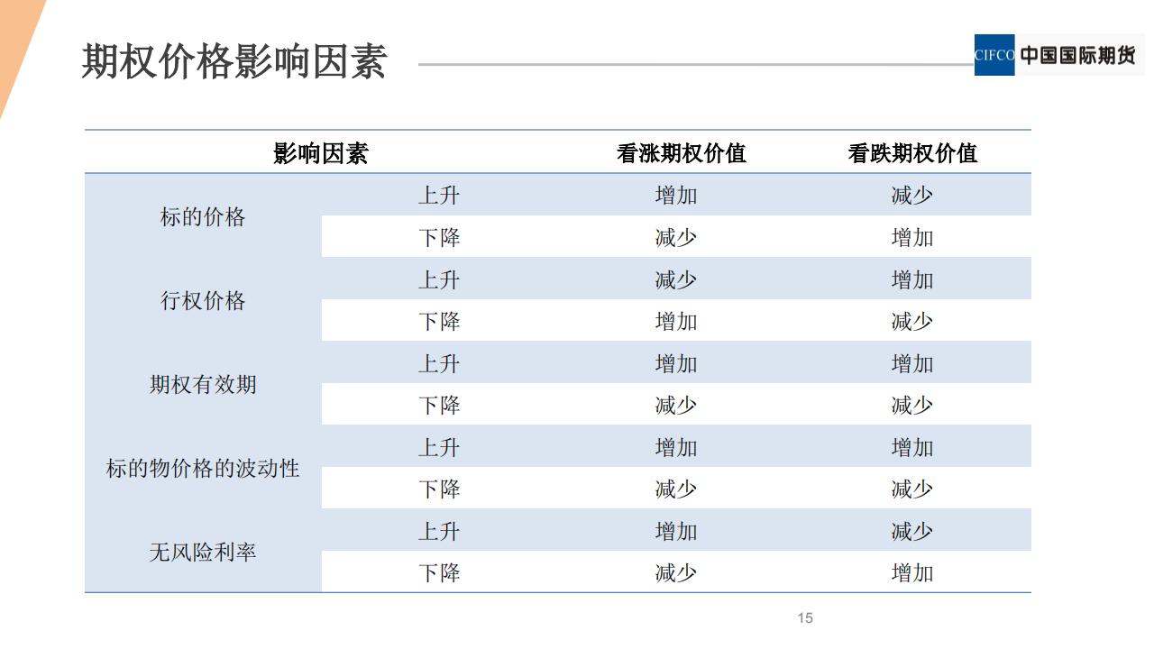 期权新品种系列2 - 棉花期权20190122(1).pdfx_14.png