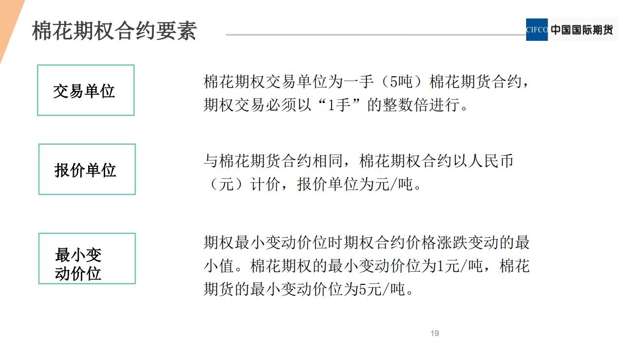 期权新品种系列2 - 棉花期权20190122(1).pdfx_18.png