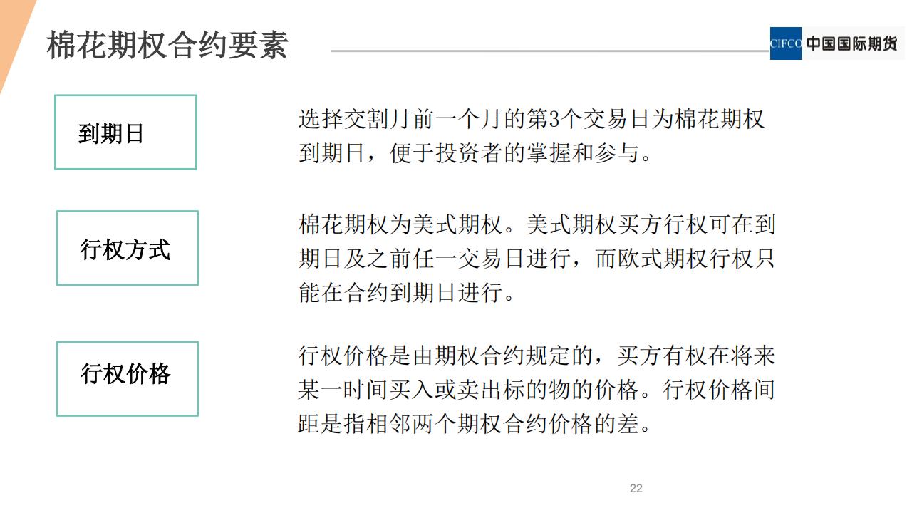 期权新品种系列2 - 棉花期权20190122(1).pdfx_21.png
