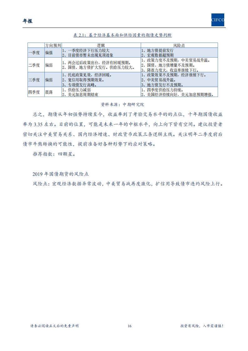 【2019年年报-简版】长期处于重要战略机遇期,配置中国核心资产进行时_15.png