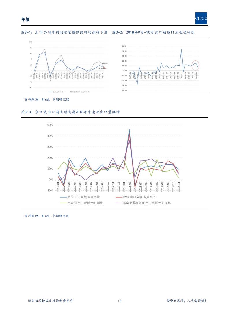 【2019年年报-简版】长期处于重要战略机遇期,配置中国核心资产进行时_17.png