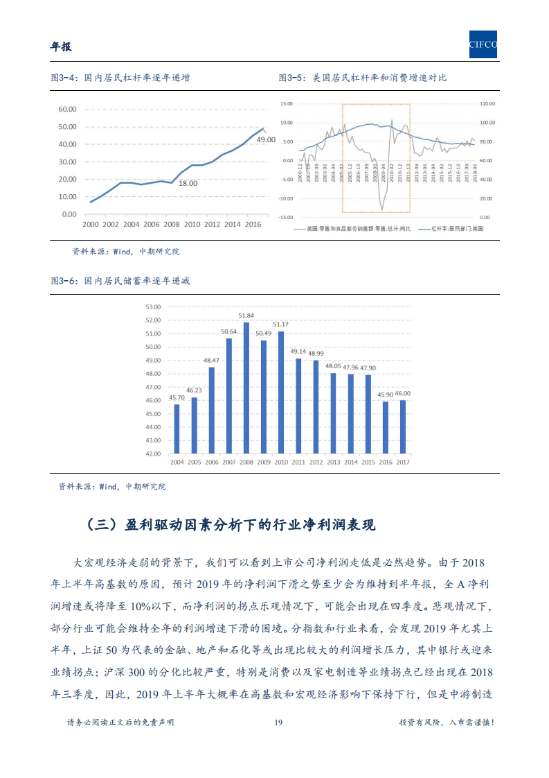 【2019年年报-简版】长期处于重要战略机遇期,配置中国核心资产进行时_18.png