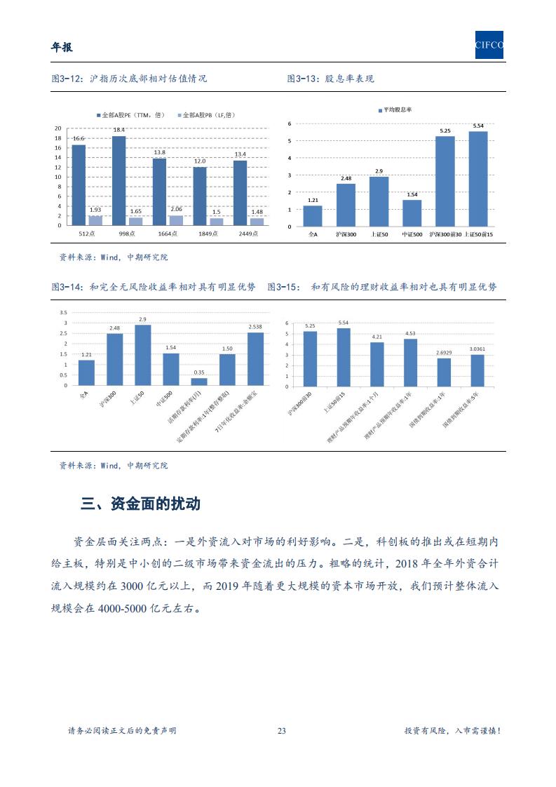 【2019年年报-简版】长期处于重要战略机遇期,配置中国核心资产进行时_22.png