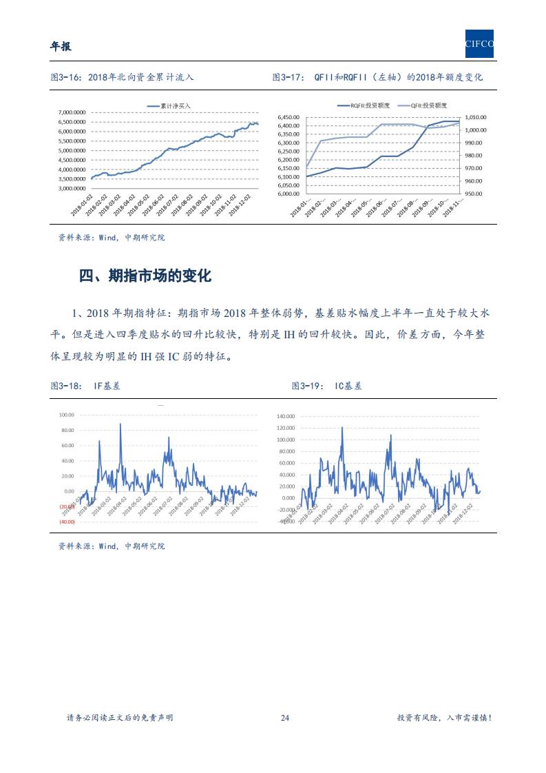 【2019年年报-简版】长期处于重要战略机遇期,配置中国核心资产进行时_23.png