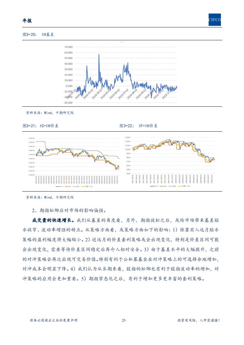 【2019年年报-简版】长期处于重要战略机遇期,配置中国核心资产进行时_24.png