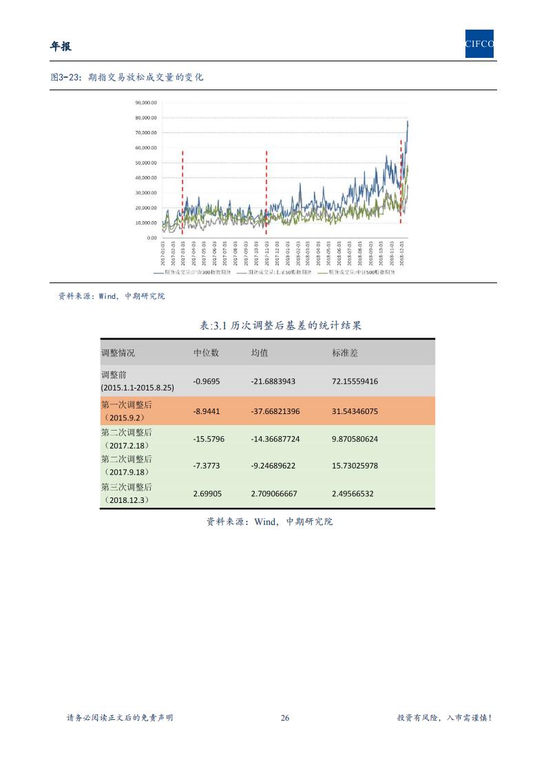 【2019年年报-简版】长期处于重要战略机遇期,配置中国核心资产进行时_25.png
