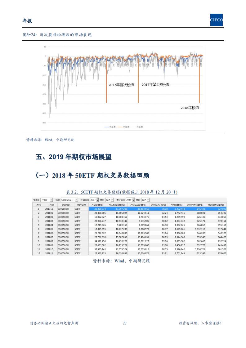 【2019年年报-简版】长期处于重要战略机遇期,配置中国核心资产进行时_26.png