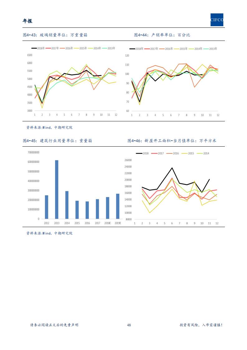 【2019年年报-简版】长期处于重要战略机遇期,配置中国核心资产进行时_47.png
