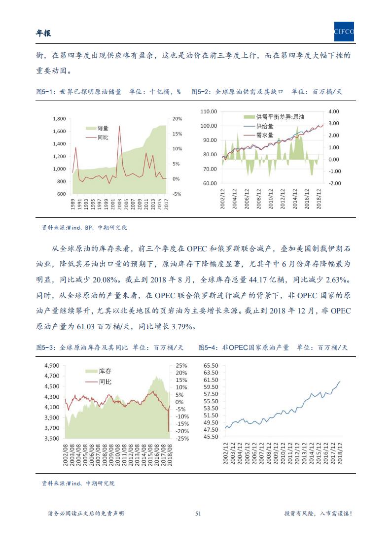 【2019年年报-简版】长期处于重要战略机遇期,配置中国核心资产进行时_50.png