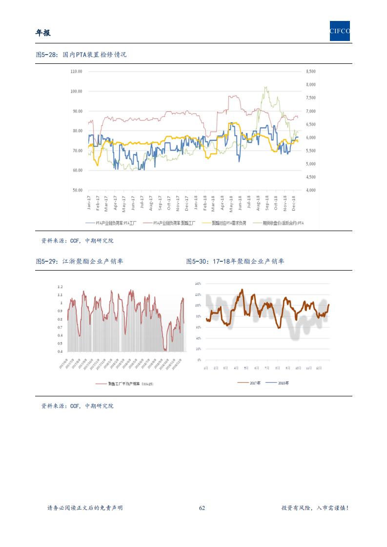 【2019年年报-简版】长期处于重要战略机遇期,配置中国核心资产进行时_61.png