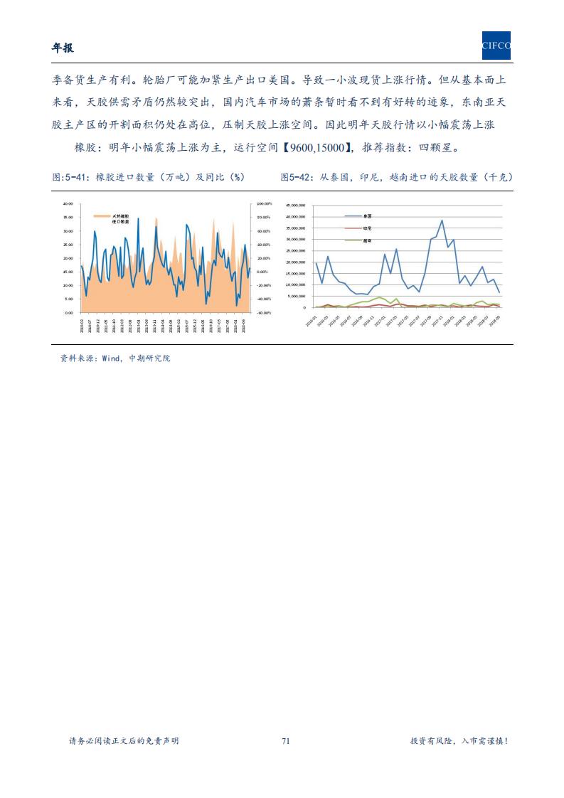 【2019年年报-简版】长期处于重要战略机遇期,配置中国核心资产进行时_70.png