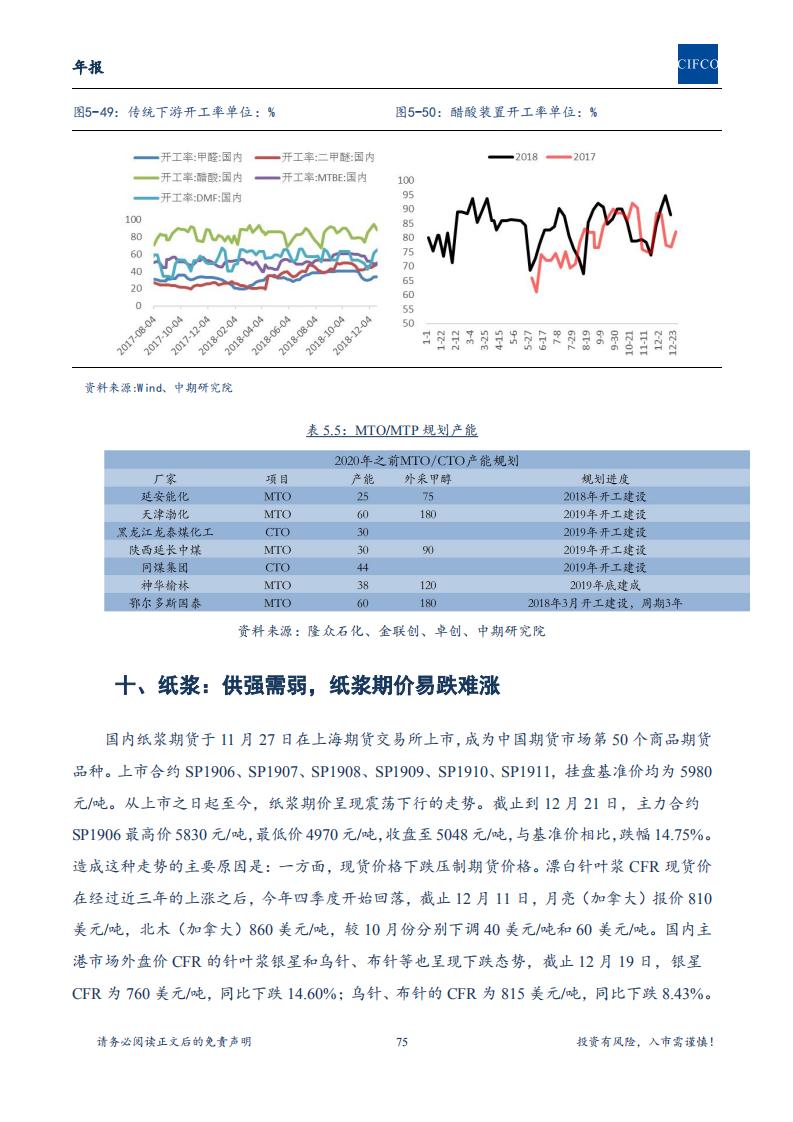 【2019年年报-简版】长期处于重要战略机遇期,配置中国核心资产进行时_74.png