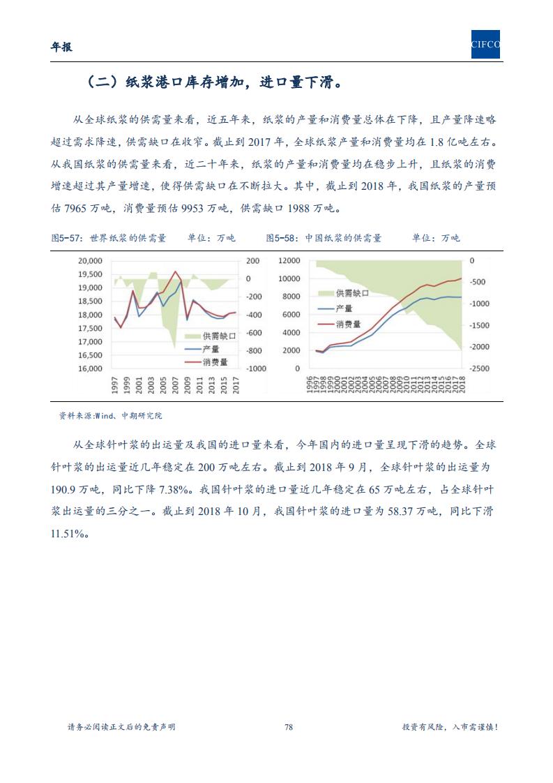 【2019年年报-简版】长期处于重要战略机遇期,配置中国核心资产进行时_77.png