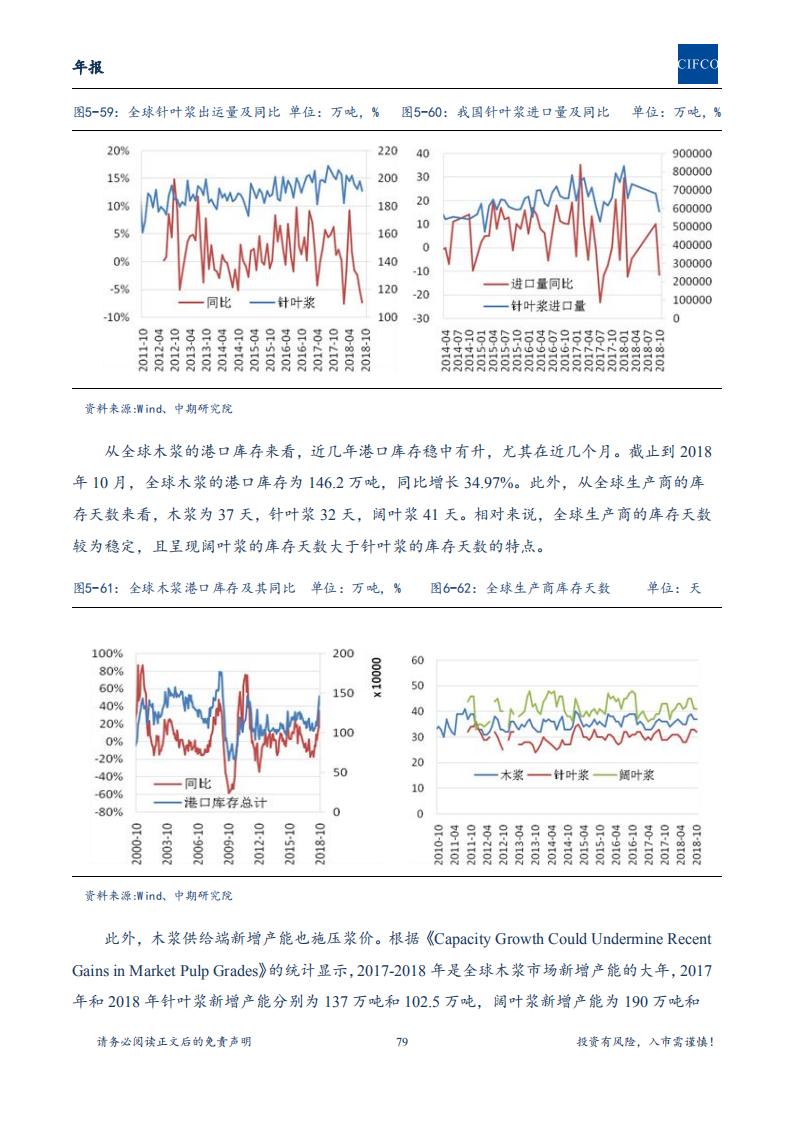 【2019年年报-简版】长期处于重要战略机遇期,配置中国核心资产进行时_78.png