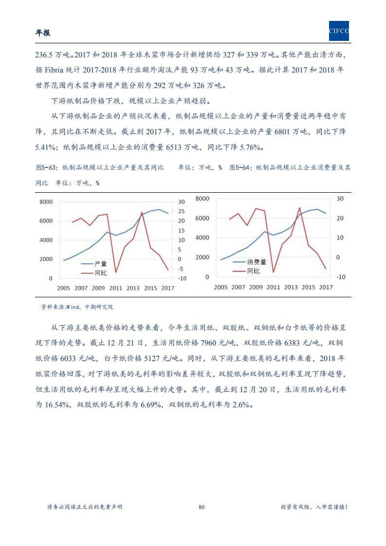 【2019年年报-简版】长期处于重要战略机遇期,配置中国核心资产进行时_79.png