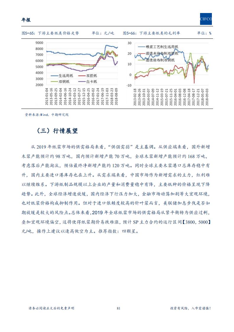 【2019年年报-简版】长期处于重要战略机遇期,配置中国核心资产进行时_80.png