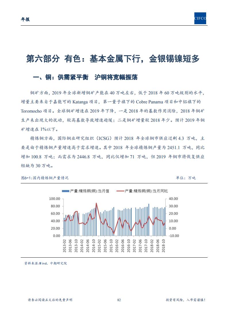 【2019年年报-简版】长期处于重要战略机遇期,配置中国核心资产进行时_81.png
