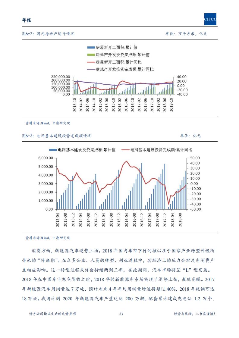 【2019年年报-简版】长期处于重要战略机遇期,配置中国核心资产进行时_82.png