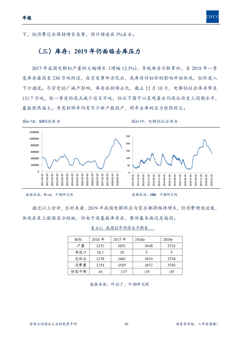 【2019年年报-简版】长期处于重要战略机遇期,配置中国核心资产进行时_89.png