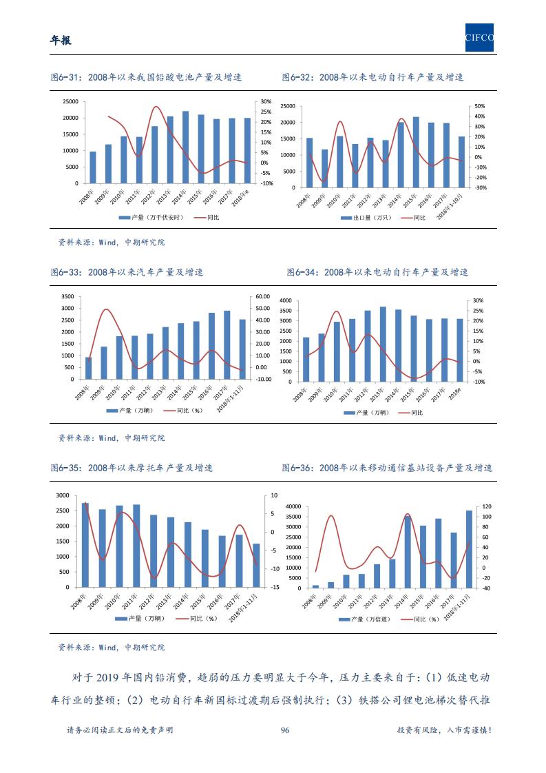 【2019年年报-简版】长期处于重要战略机遇期,配置中国核心资产进行时_95.png