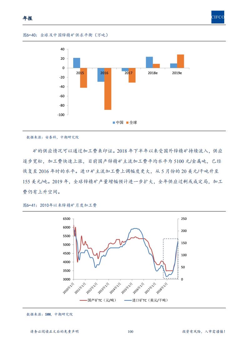 【2019年年报-简版】长期处于重要战略机遇期,配置中国核心资产进行时_99.png