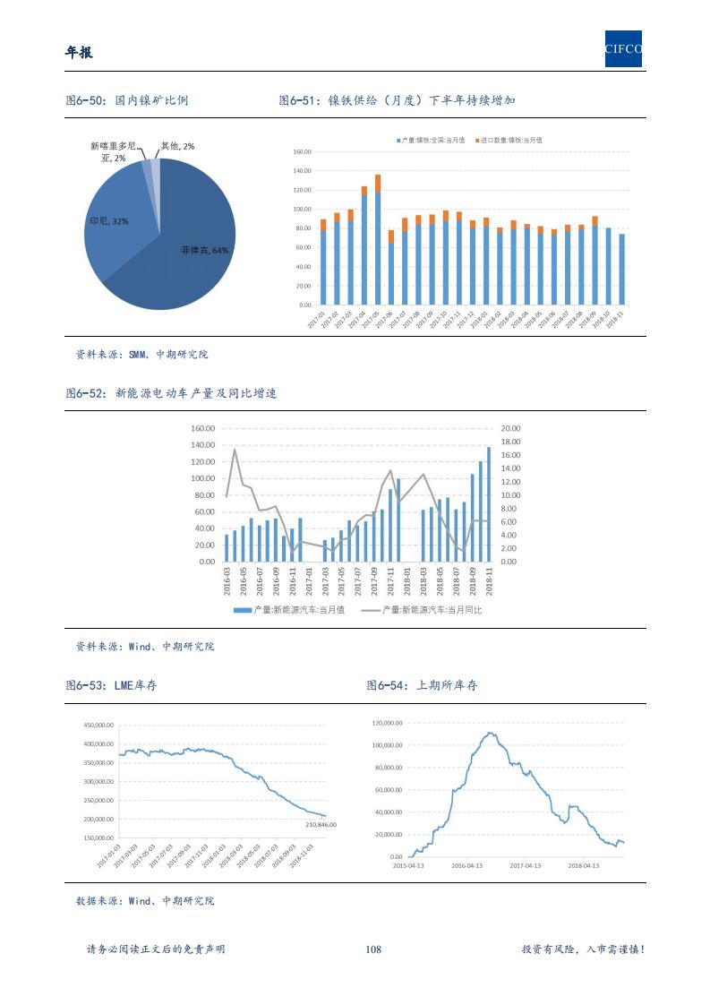 【2019年年报-简版】长期处于重要战略机遇期,配置中国核心资产进行时_107.png