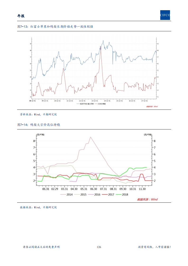 【2019年年报-简版】长期处于重要战略机遇期,配置中国核心资产进行时_125.png