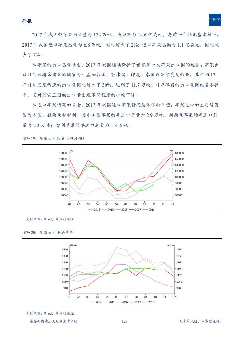 【2019年年报-简版】长期处于重要战略机遇期,配置中国核心资产进行时_128.png