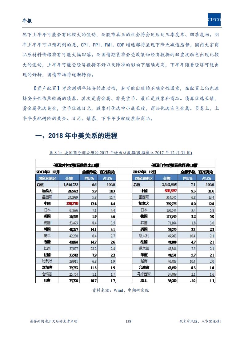 【2019年年报-简版】长期处于重要战略机遇期,配置中国核心资产进行时_137.png