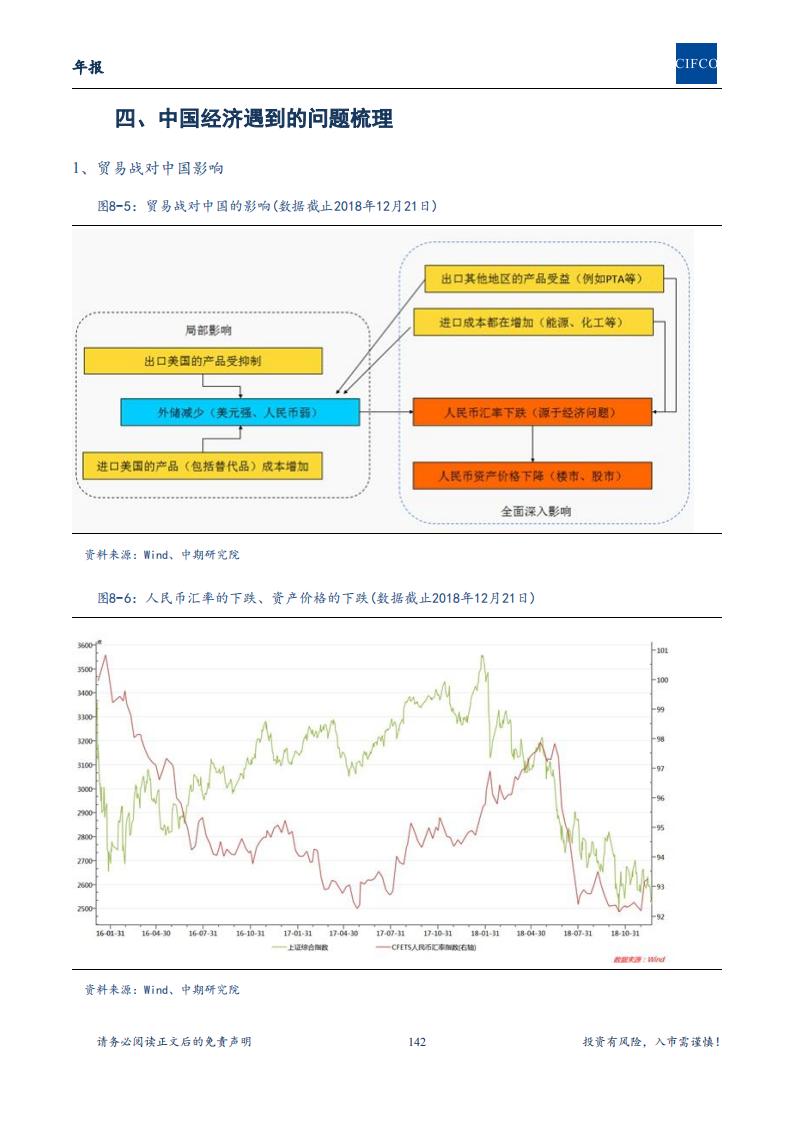 【2019年年报-简版】长期处于重要战略机遇期,配置中国核心资产进行时_141.png
