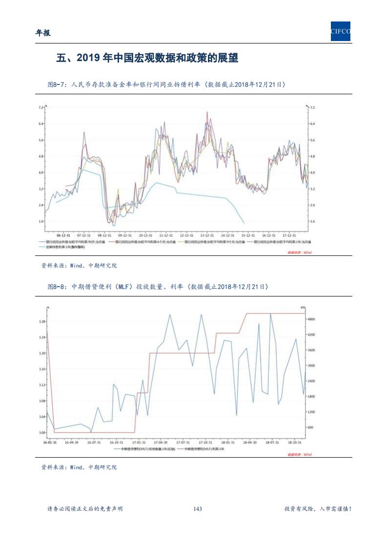 【2019年年报-简版】长期处于重要战略机遇期,配置中国核心资产进行时_142.png