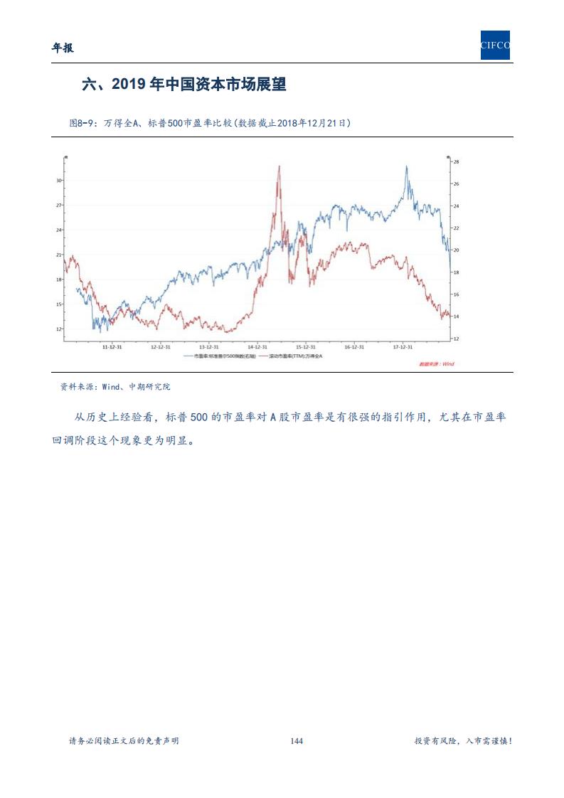 【2019年年报-简版】长期处于重要战略机遇期,配置中国核心资产进行时_143.png