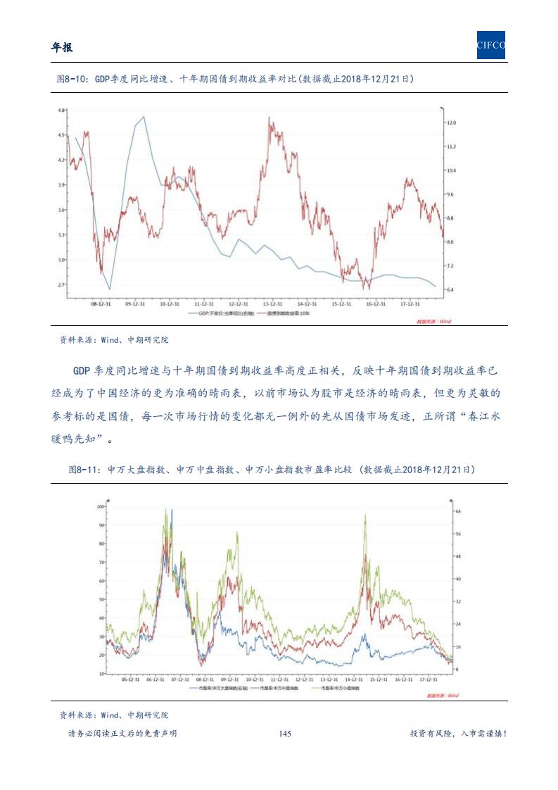 【2019年年报-简版】长期处于重要战略机遇期,配置中国核心资产进行时_144.png