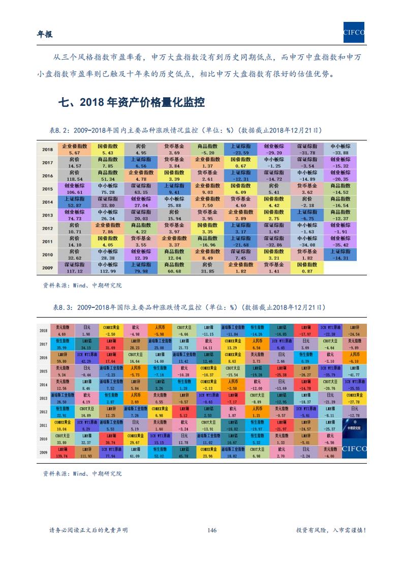 【2019年年报-简版】长期处于重要战略机遇期,配置中国核心资产进行时_145.png