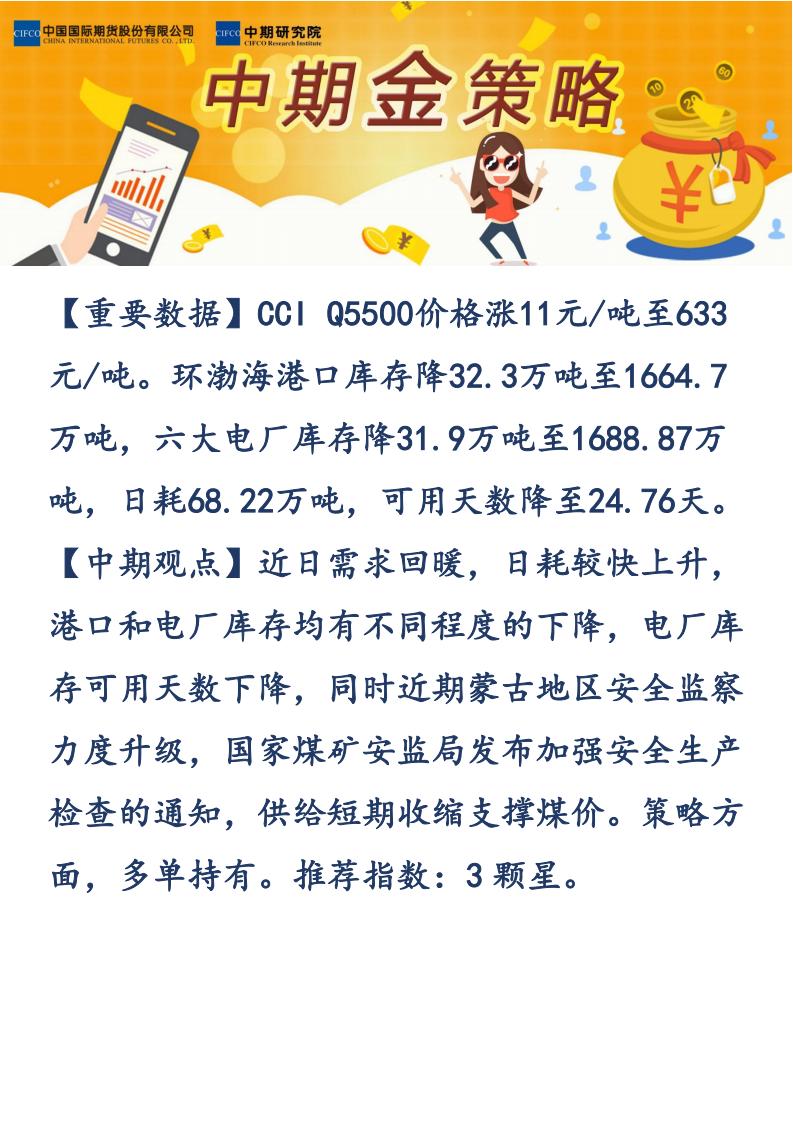 【易胜博金策略】-20190305-动力煤_00.png