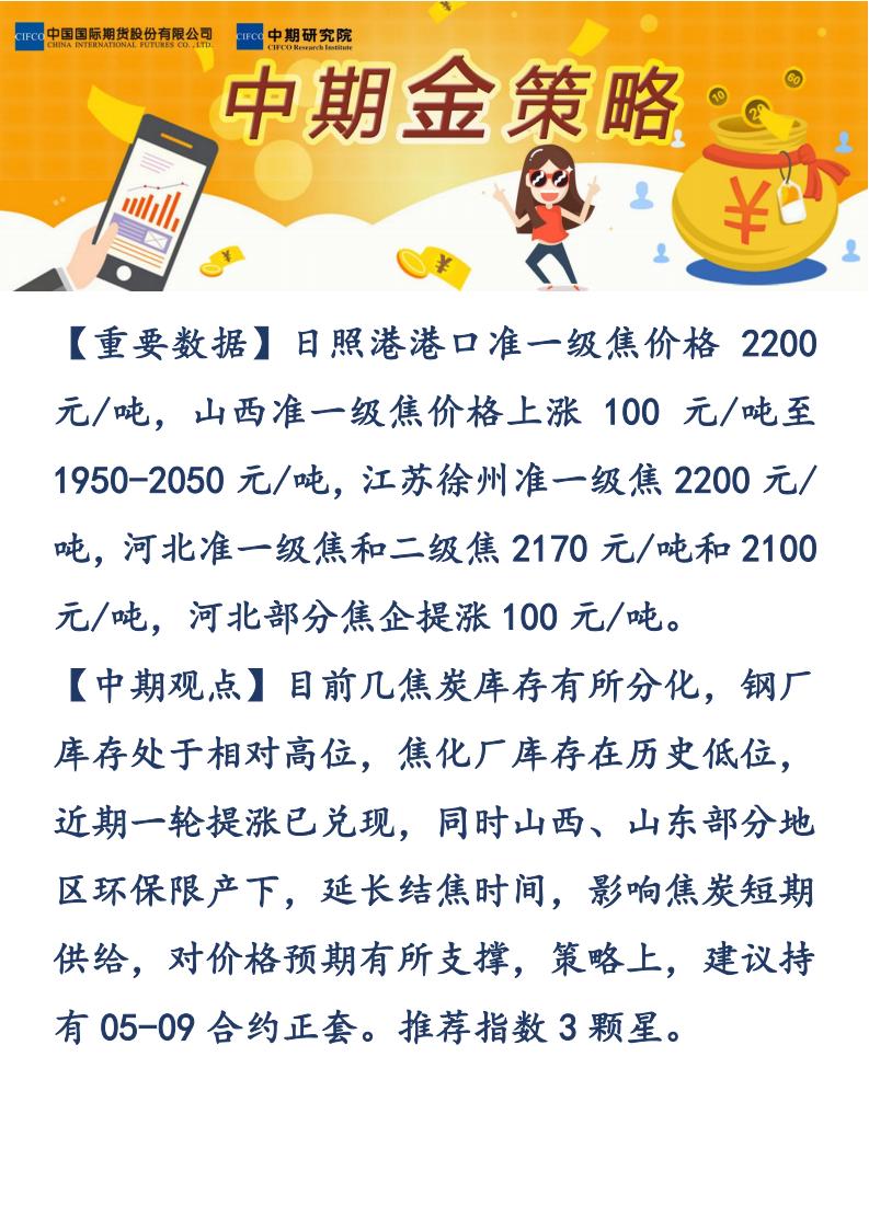 【易胜博金策略】-20190305-焦炭_00.png