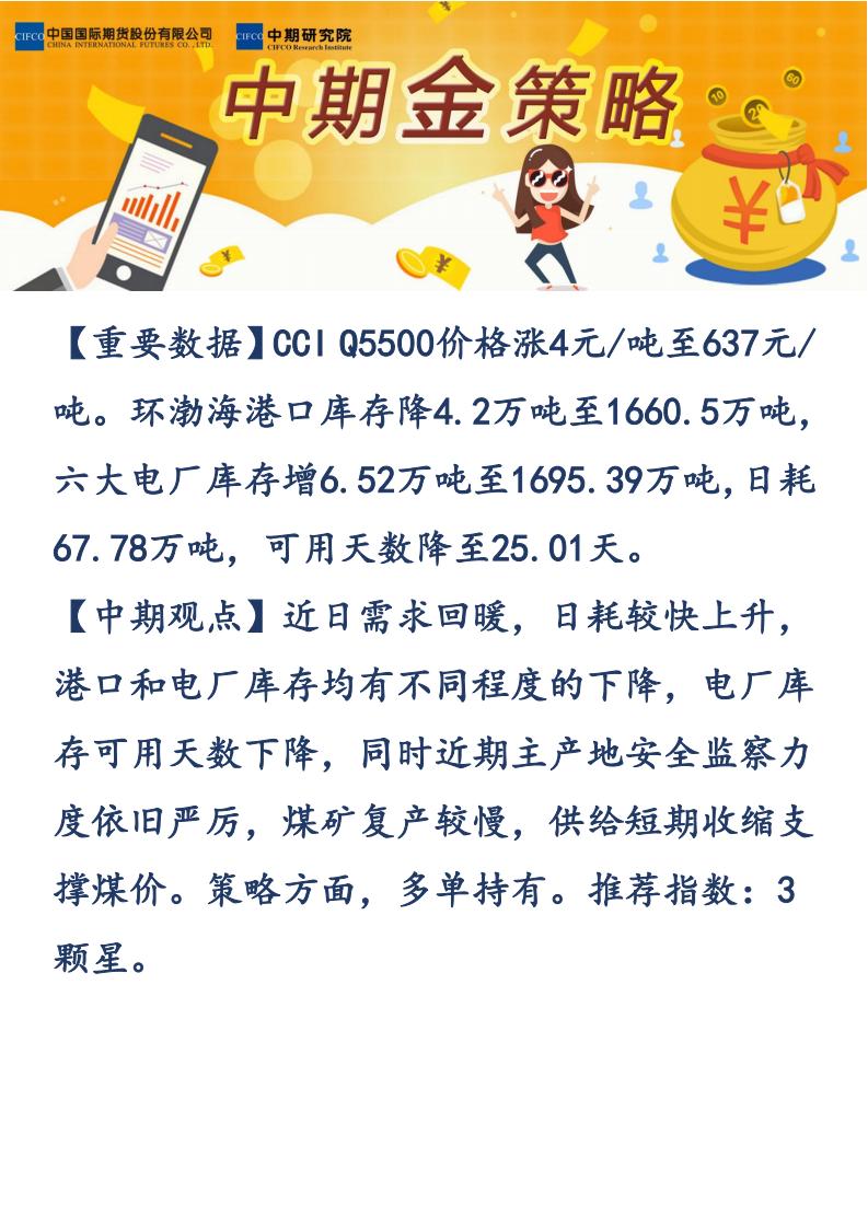 【易胜博金策略】-20190306-动力煤_00.png