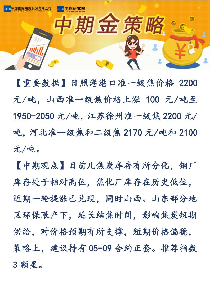【易胜博金策略】-20190306-焦炭_00.png